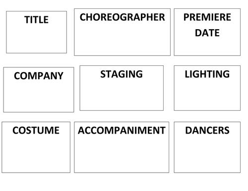 Overdrive Quiz - Dance