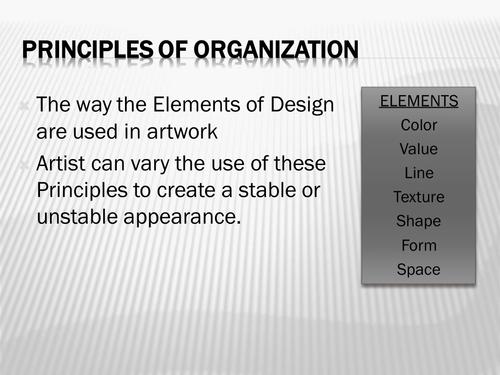 Principles of Organization. Visual Communication