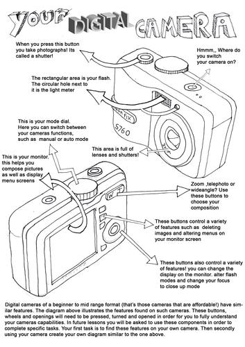 Your digital camera handout