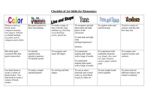 Checklist progression of art skills - elementary