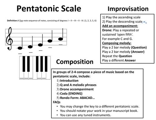 Pentatonic composition QandA phrasing