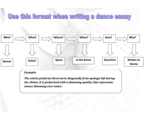 Dance Essay Format