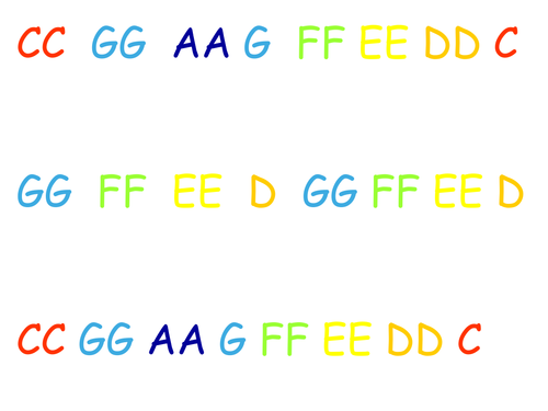 'Twinkle; twinkle' letter-colored notation