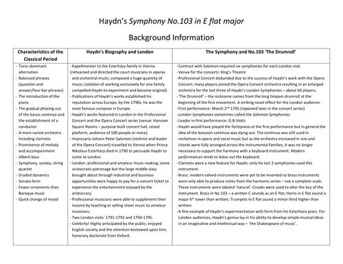 Haydn's Drumroll Symphony