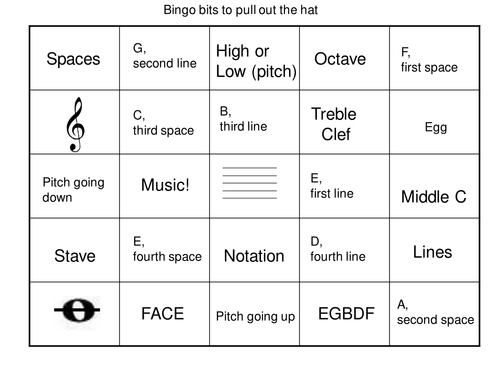 Notation resources