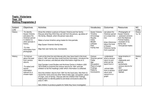 Victorians - Scheme of work