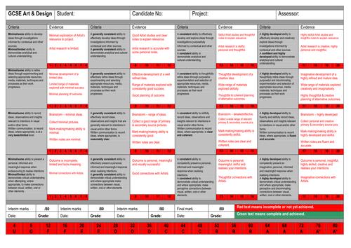 breakdown grading for art and design