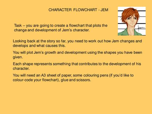 Jem's development