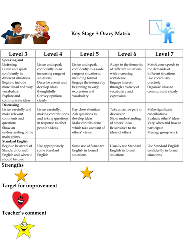 Speaking/Listening student rubric Proulx Mapped