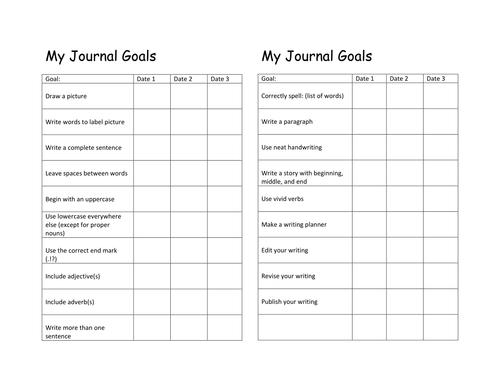 Journal Writing Goals