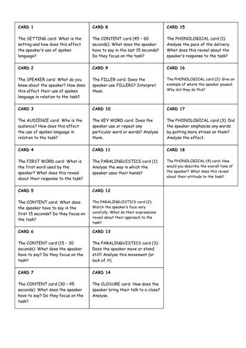 SPOKEN LANGUAGE RESOURCES Part 1