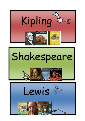 Group / table names - Famous writers