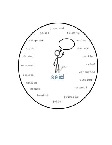 word circle - said