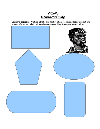 Othello: Making character notes on Othello