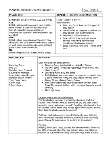 Letters & Sounds Phase 1 Lesson Ideas