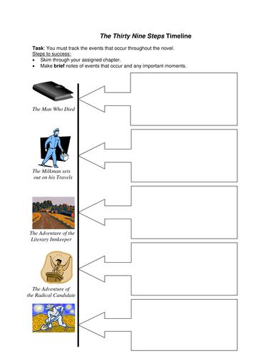 The Thirty Nine Steps timeline handout