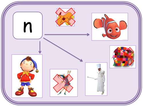 Phonics n and m sounds PowerPoint
