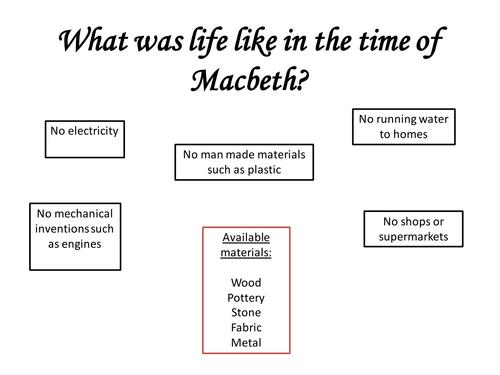 Macbeth - pre immersion activities