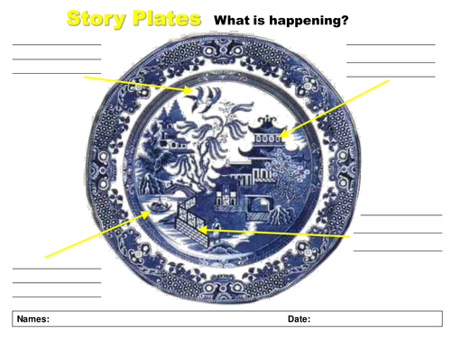 English Lesson Plan: Story plates: the willow pattern