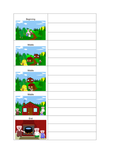 Three Little Pigs writing frame lesson