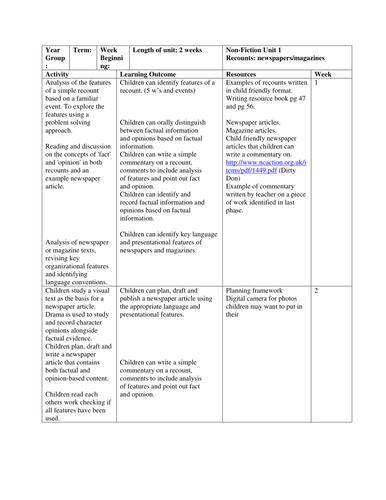 Lesson plans Recounts 3rd grade-2 week plan