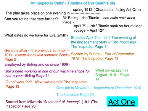 'An Inspector Calls'