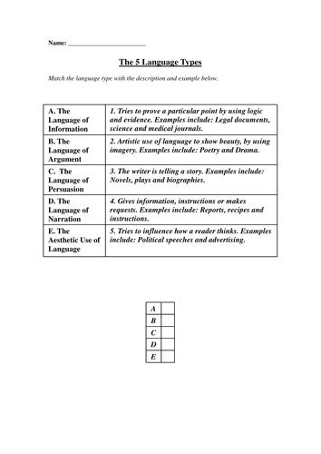 Language types