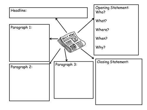 Newspaper Planning Template By Amygaunt Teaching Resources Tes