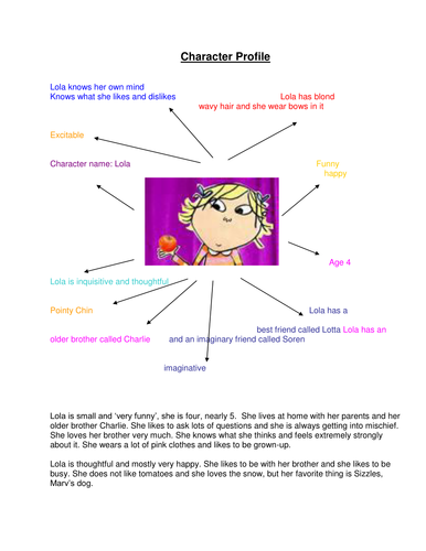Small Knight Character Profile (Literacy)