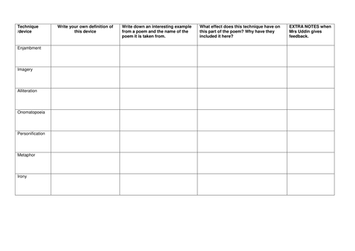 A review table to review poetic devices
