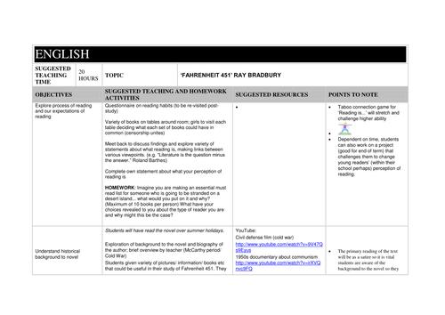 Fahrenheit 451 Scheme of Work