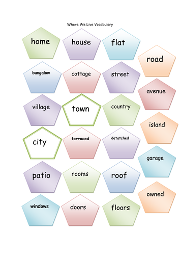 Where we live vocabulary