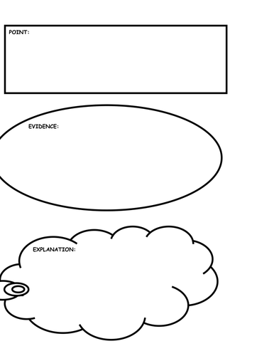 Constructed Response Graphic Organizer