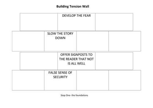 Tension wall- creative writing.