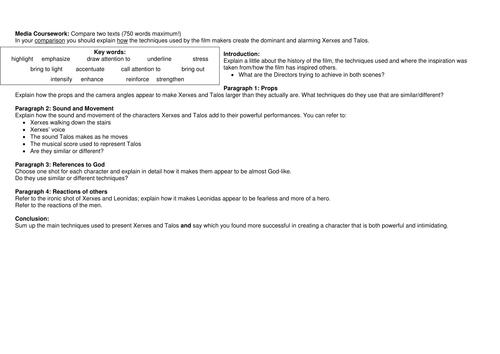 Essay guide/framework for Textual analysis
