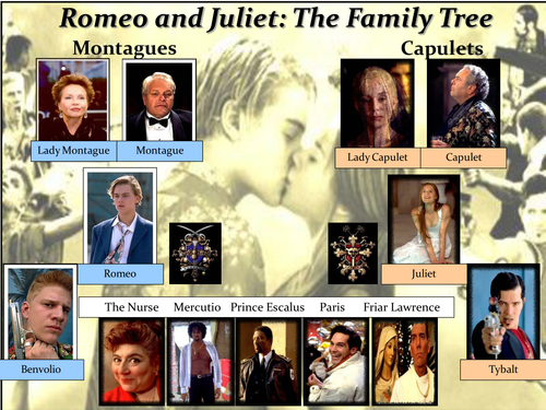 Beautiful Character tree for Romeo and Juliet..