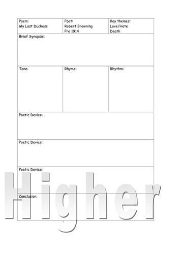 My last Duchess review sheet