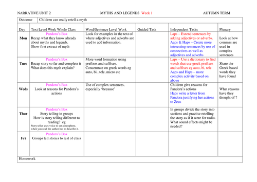 Myths and Legends Plan