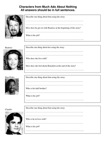 Much Ado About Nothing Character Analysis