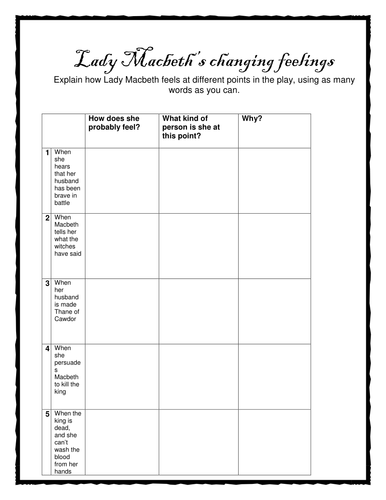 Macbeth and Lady Macbeth's changing characters