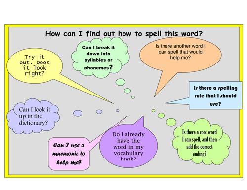Spelling Strategies Poster