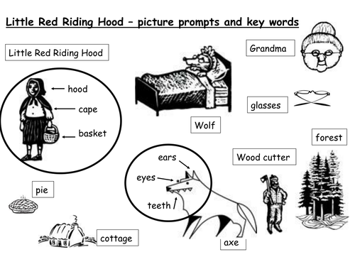 Little Red Riding Hood- Picture Prompts and Key Words