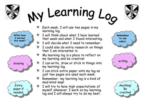 Learning Log Help Sheet