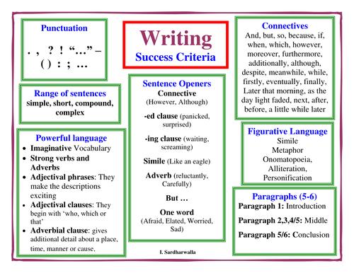 WRITING Success Criteria