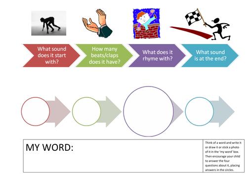 Word Analysis