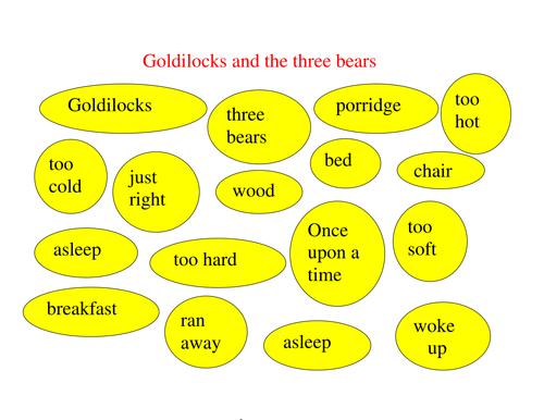 Goldilocks word mat
