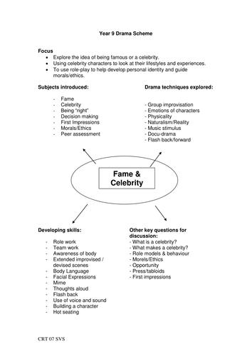 Fame & Celebrity Resource