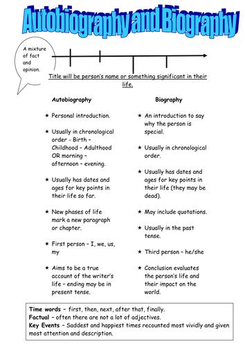 professional essays online narrative essay topics in third person ...