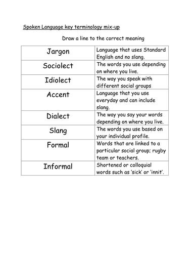 Spoken language terminology mixup