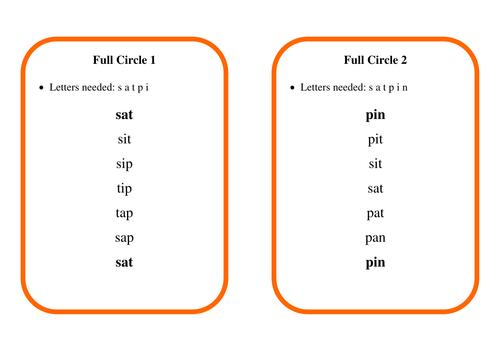 Consenant - Vowel - Consenant word lists